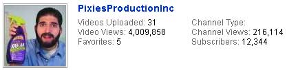 4 Million views!